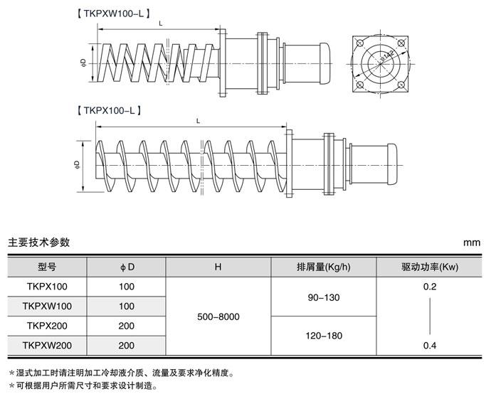 华夏机床电路qc12y-4x3200图纸